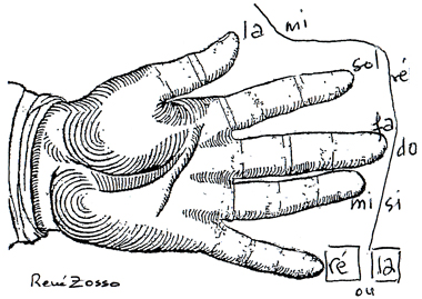 Main de Guy d'Arezzo